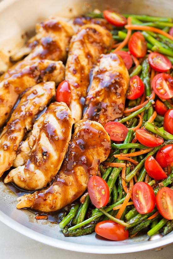 Balsamic Chicken & Roasted Vegetables Recipe