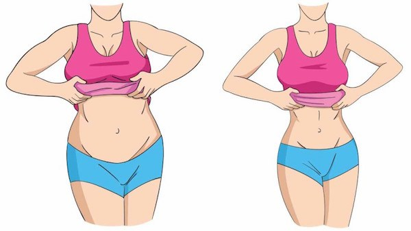 Worth Trying: Only Two Cups A Day For 7 Days For Completely Flat Stomach