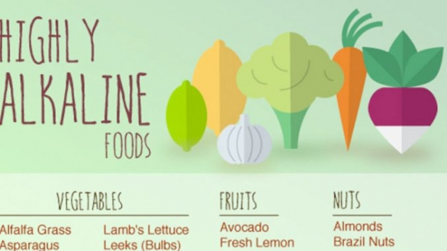 91 Alkaline Foods That Fight Cancer, Diabetes and Heart Disease