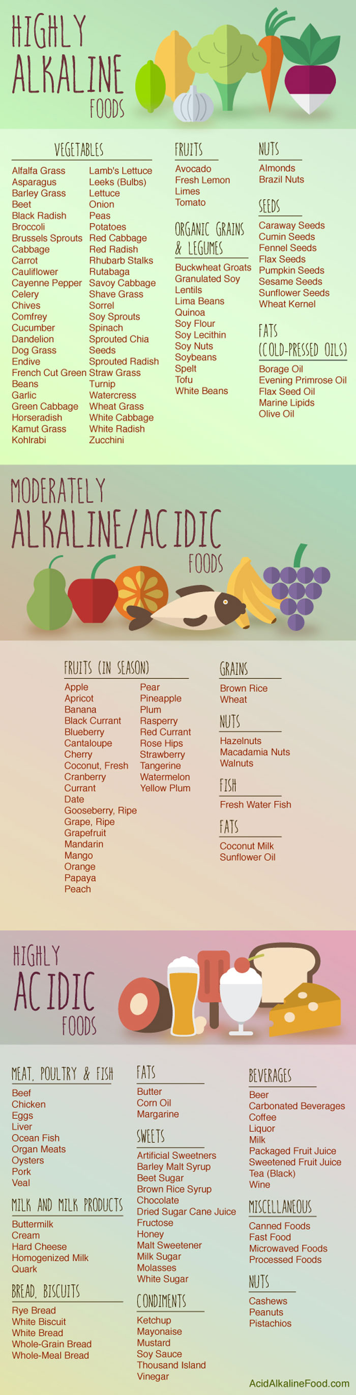 Alkaline Food Images | the acid alkaline foods list asana