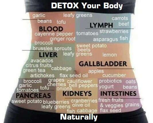 detox-your-body-naturally-purium-health-products