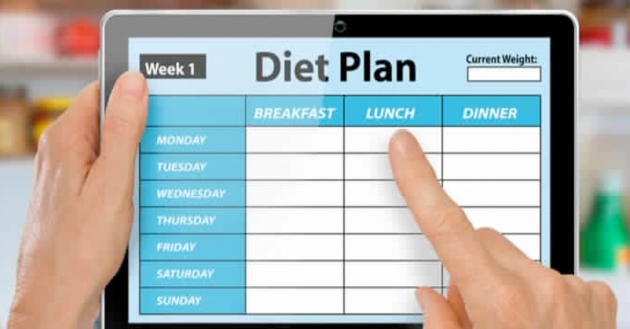 The Perfect Weight Loss Diet Plan