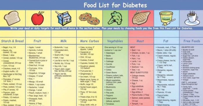 Old Patient Education Materials >> Snacks to Eat if You Have Diabetes