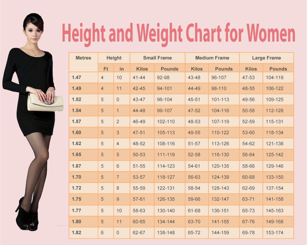 height_and_weight_chart_for_women1