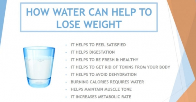 Water and Weight Loss: How Much Do You Really Need to Drink?