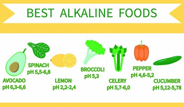 50 Alkaline Foods to Balance Your Body Naturally to Fight Cancer, Heart Disease and More