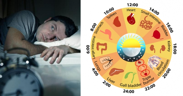 Do You Wake Up at the Same Time Every Night? This Could Be the Reason Why!