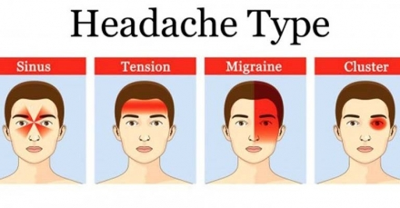 This Is How Headaches Reveal What Is Wrong With Your Health (And How To Cure It Naturally)!