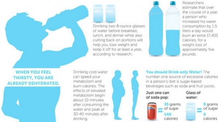 Are You Drinking Enough Water? Here Are 11 Little Known Symptoms of Dehydration.