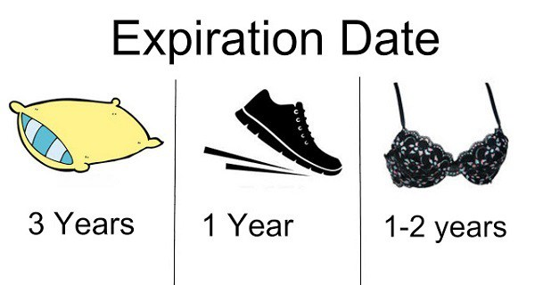 18 HOUSEHOLD ITEMS YOU NEVER KNEW HAD EXPIRATION DATES