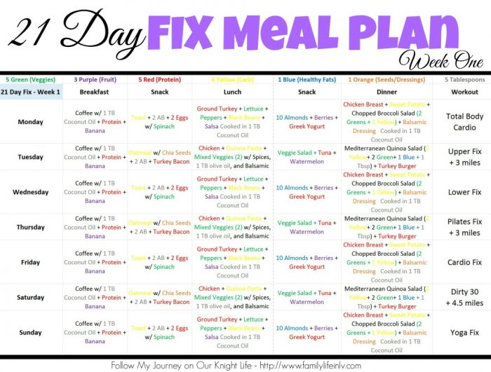 21 DAY SUGAR DETOX DIET PLAN (RESTART YOUR BODY)
