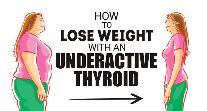 How to Lose Weight with an Underactive Thyroid!